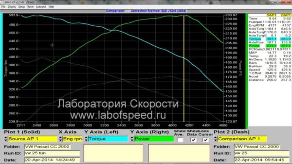График увеличения мощности на 2000tdi наPassat CC